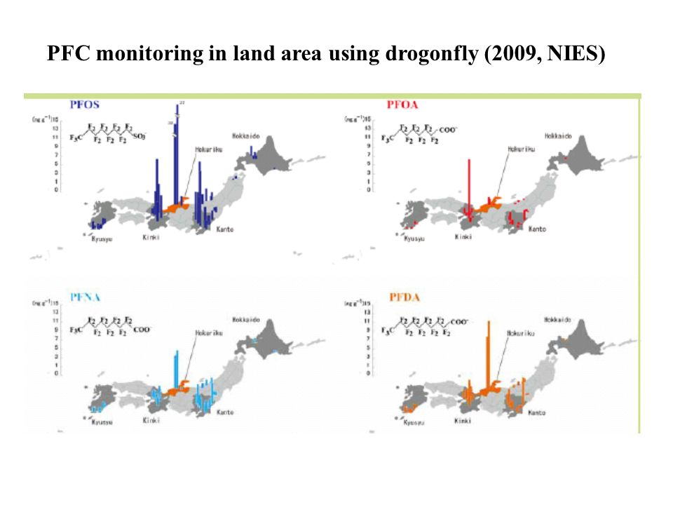 PFC monitoring in land area using drogonfly (2009, NIES)