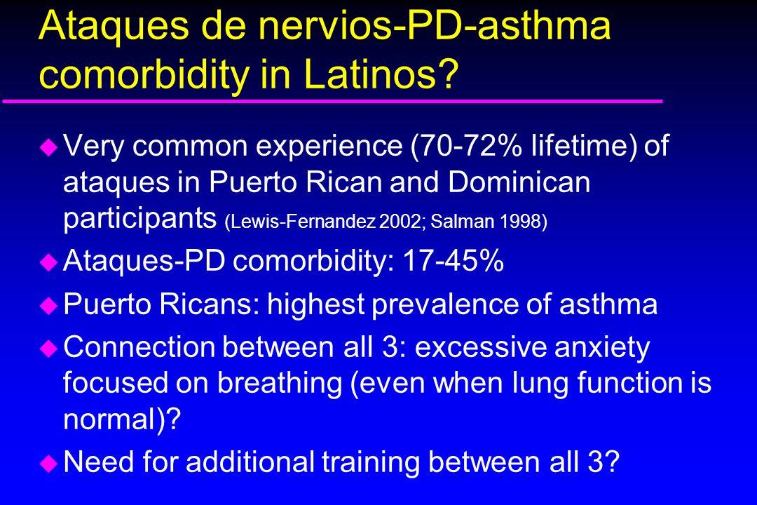Clinical Pitfalls in the Diagnosis of Ataque de Nervios: A ...