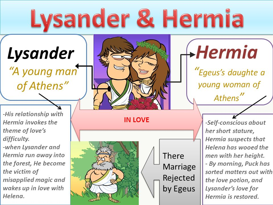 describe hermia and lysander relationship