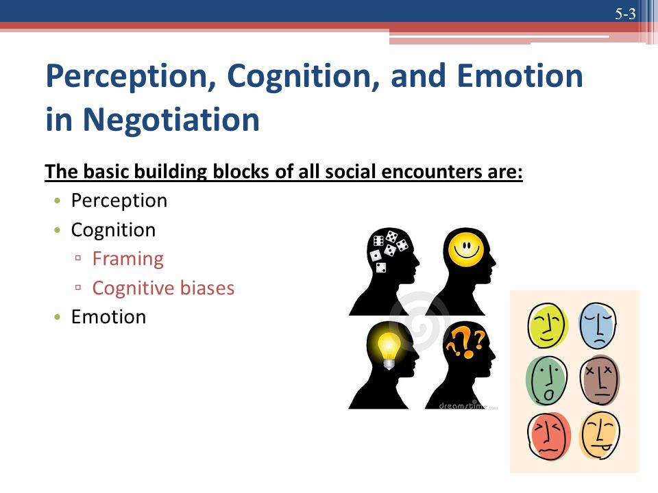 emotions in negotiations Emotion in negotiation part ii dealing with strong negative emotions by delee fromm negotiations, due to their nature, create and foster strong negative emotions.