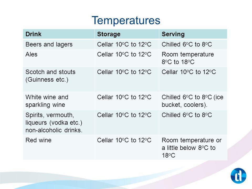 White Wine Temperature Storage Best Storage Design 2017  sc 1 st  Listitdallas & Ideal Wine Temperature Storage - Listitdallas