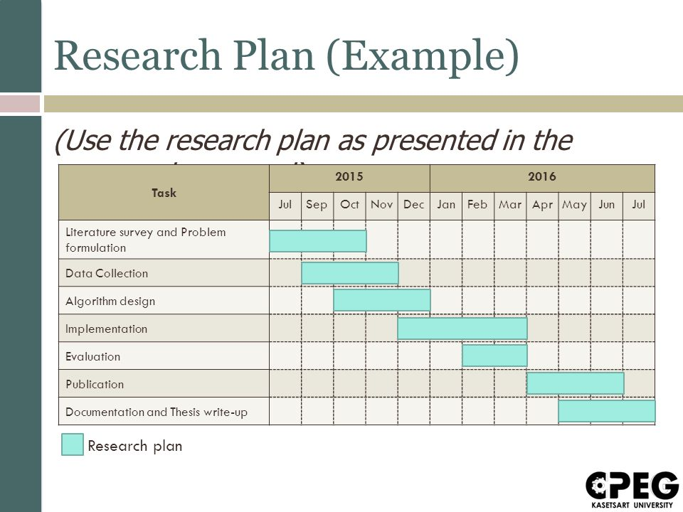 research proposal presentation example Click on any of the links below to see examples of undergraduate research powerpoint presentations (you will need adobe reader to open and view the files).