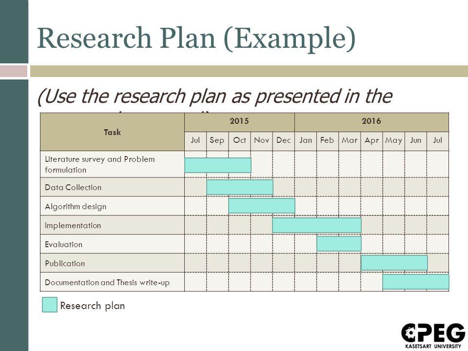 Thesis development plan