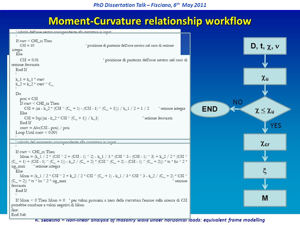 Moment-Curvature relationship workflow