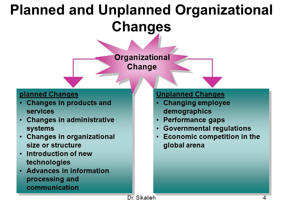 differentiate between planned and unplanned change