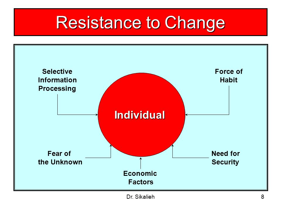 an individuals resistance to change essay Some common reasons for resistance to change within school organizations   thus, people resist changes that lower their income, job status and social.