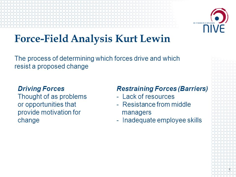 greatest motivating and restraining forces for Kurt lewin's force field analysis attempts to explain how the process of change works by diagnosing the driving and the restraining forces that lead to organizational change one side of the model represents the driving forces, and the other side represents the restraining forces.