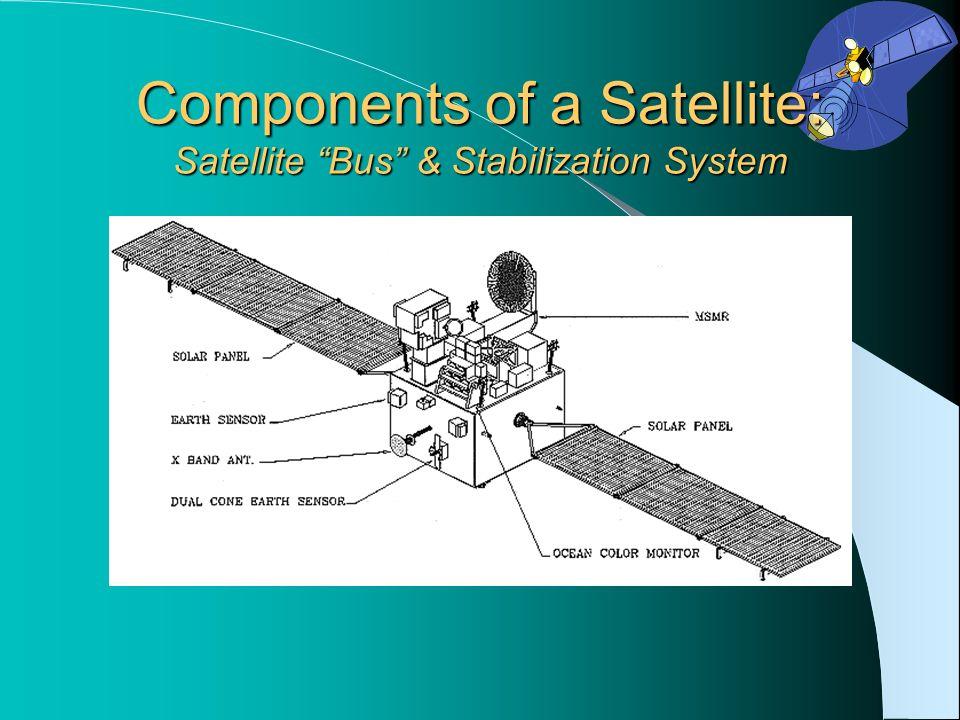 Basic Satellite Communication 3 Components Of
