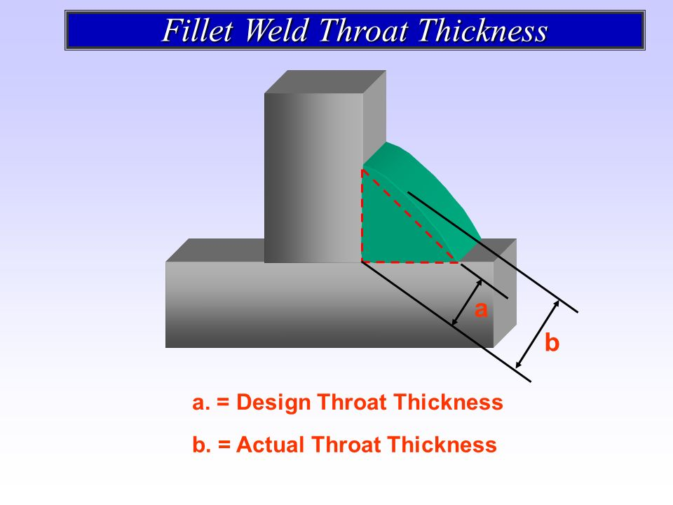 Ass for deep penetration fillet weld need this!