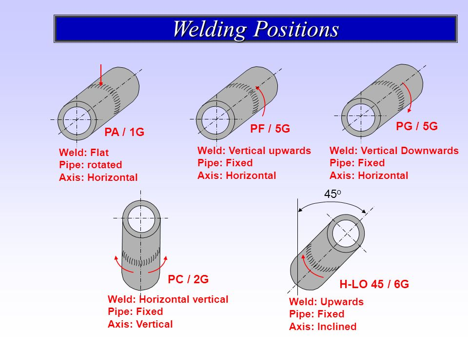 Weld joint geometery and welding symbols ppt video