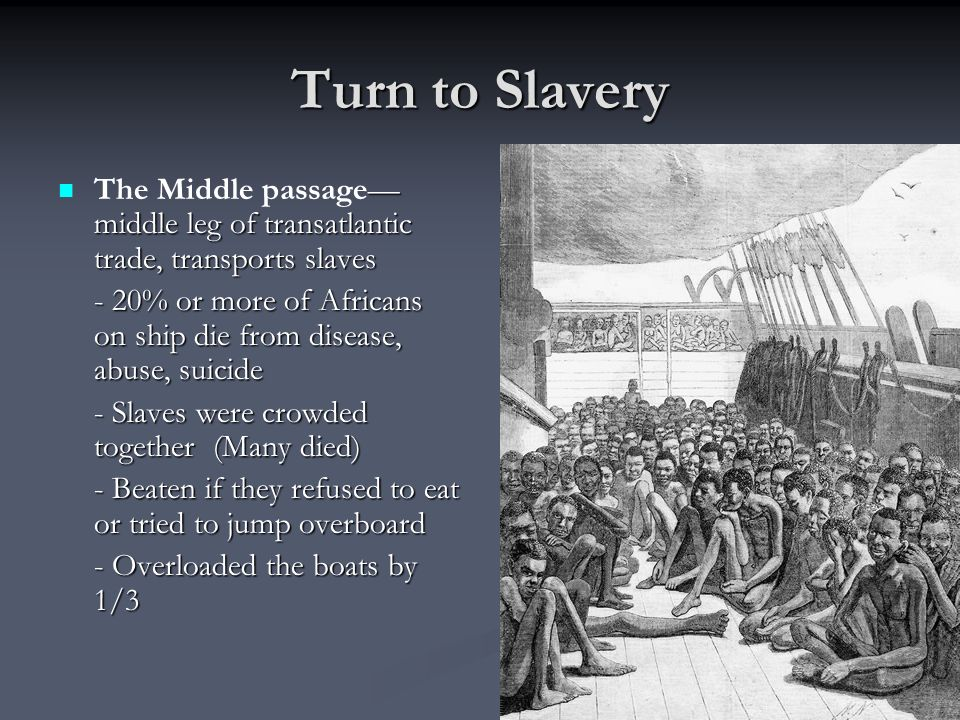 Turn to Slavery The Middle passage—middle leg of transatlantic trade, transports slaves.