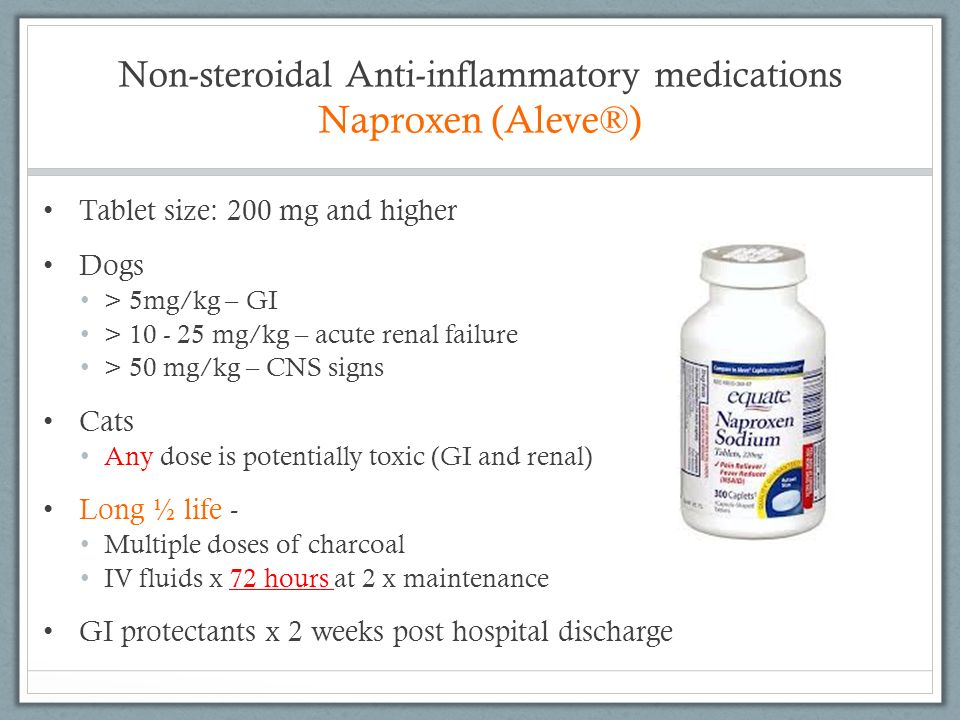 Non-steroidal Anti-inflammatory medications Naproxen (Aleve®)