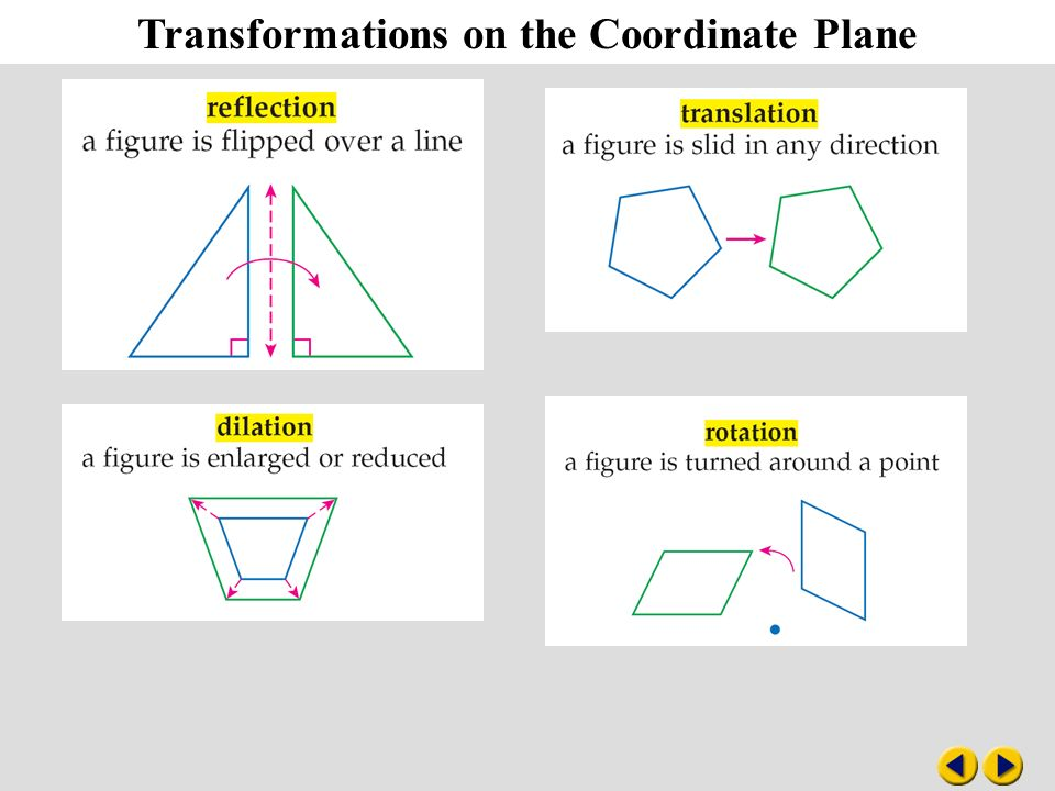 9314985 on Translation Rotation Reflection