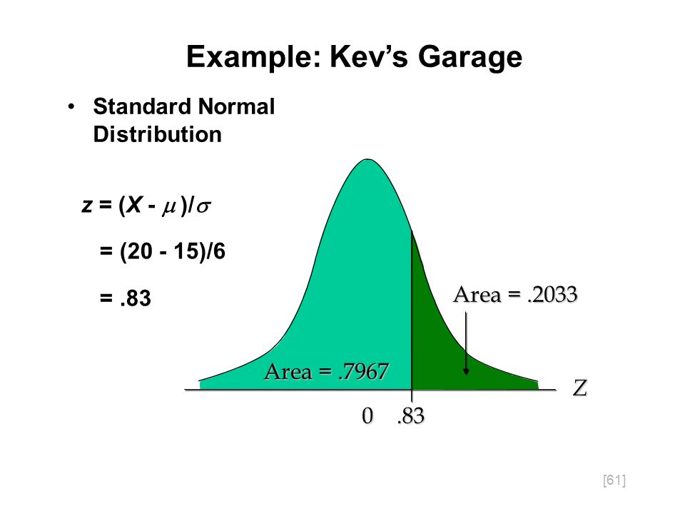 Chance variation and the ppt video online download for Garage ad distribution