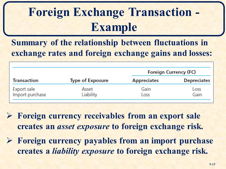 Discuss covered interest rate parity (CIRP) with reference to foreign exchange market efficiency