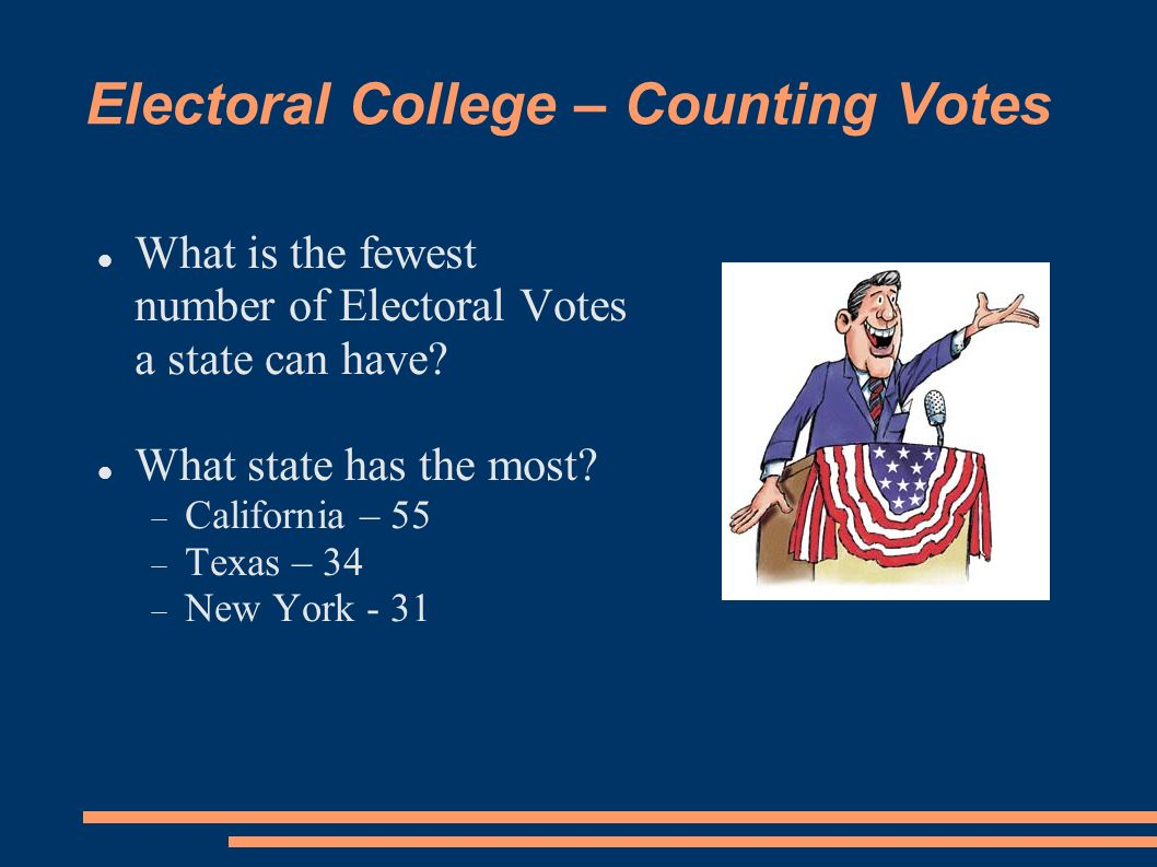Where in the constitution is the electoral college described?