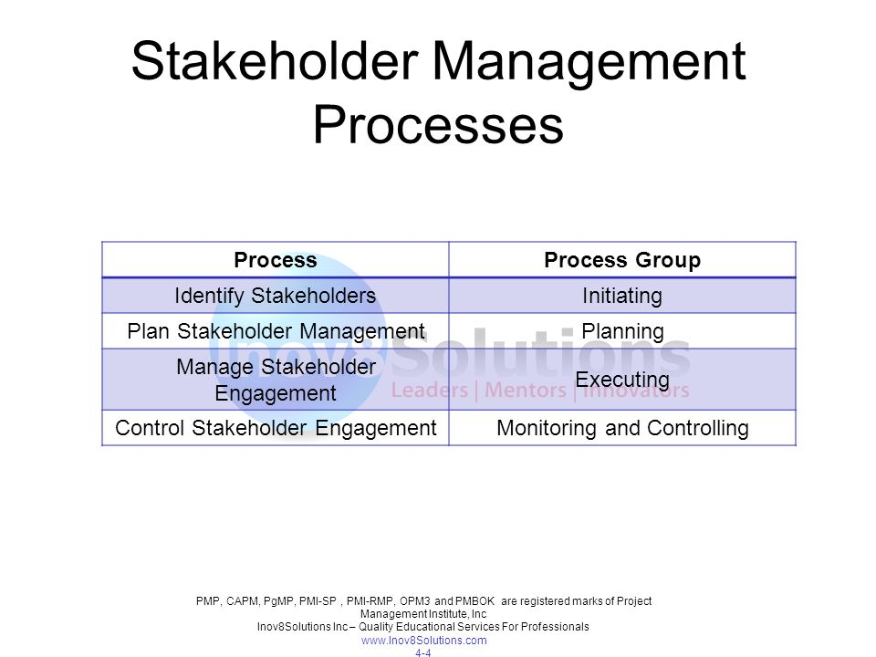 Stakeholder Analysis, Project Management, templates and advice