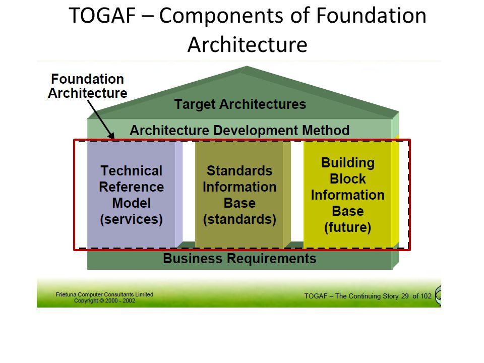 Lecture 5 enterprise architecture cont ppt video for Togaf definition
