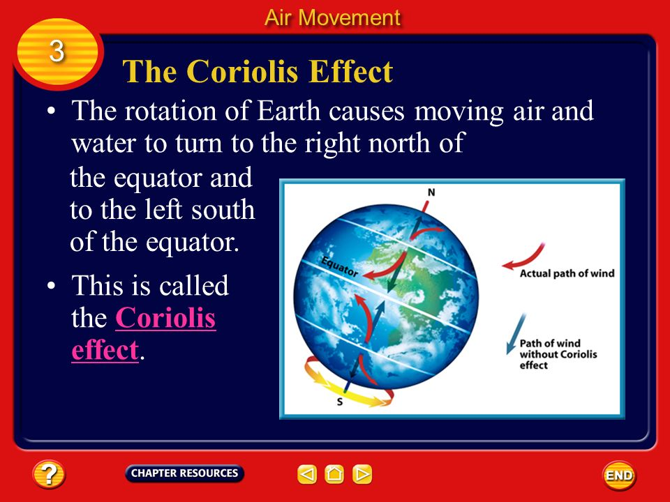 the discovery of coriolis effect The impact of the coriolis effect is dependent on velocity—the velocity of the earth and the velocity of the object or fluid being deflected by the coriolis effect the impact of the coriolis effect is most significant with high speeds or long distances.
