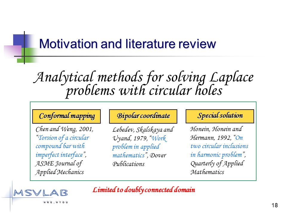 literature review on motivation Transformational leadership: literature review is to investigate the impact of the transformational motivation could be achieved by raising the awareness.