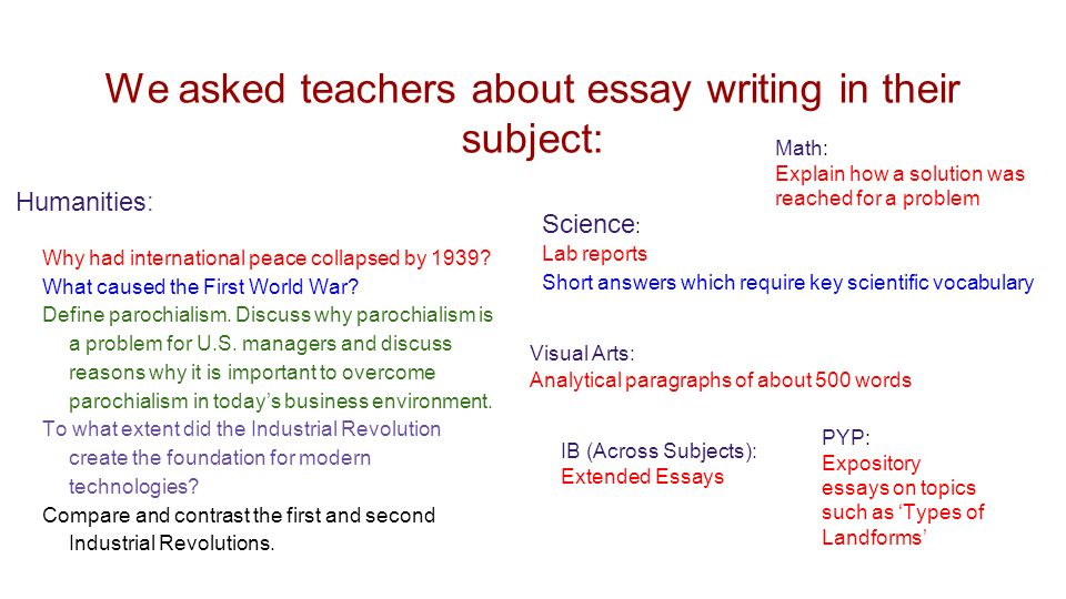 nandini shah susan singh ppt video online  we asked teachers about essay writing in their subject
