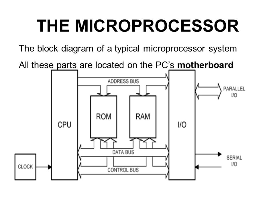the microprocessor a microprocessor is a single chip of
