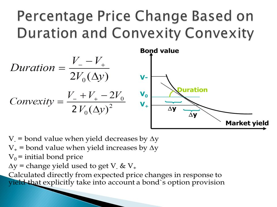 duration and convexity relationship quizzes
