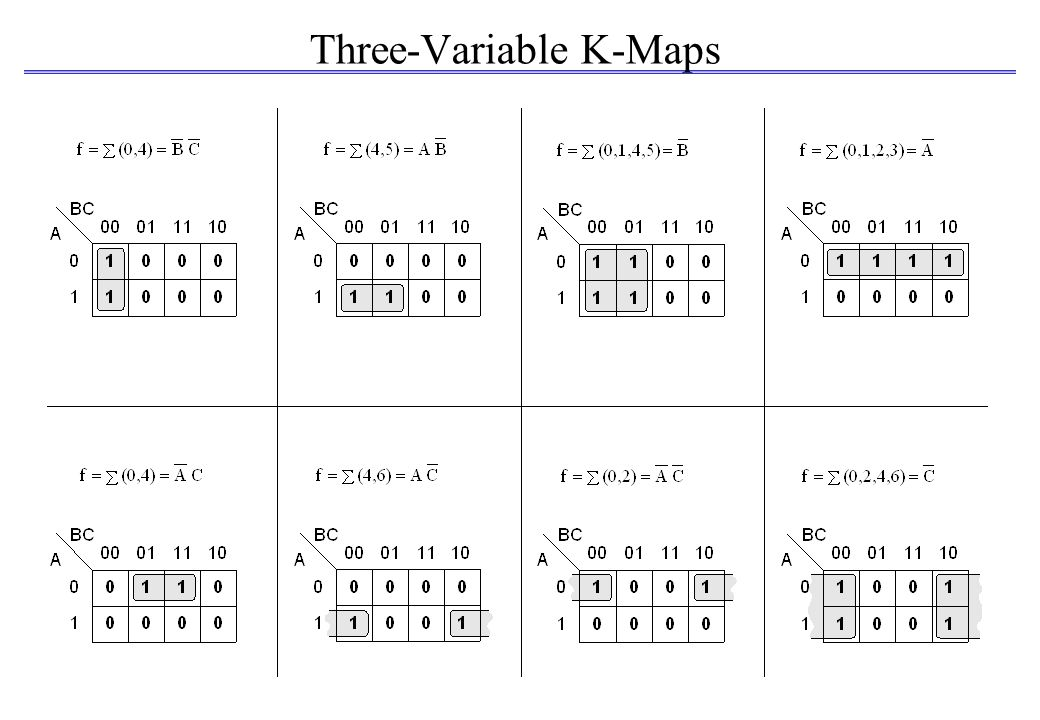 how to draw product of sum karnot map