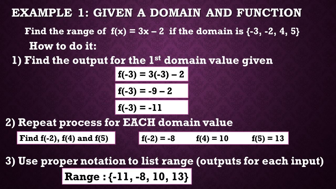 Example 1: Given A Domain And Function