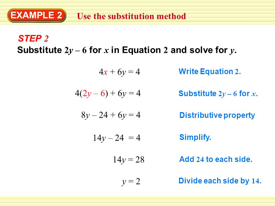 Use the substitution method