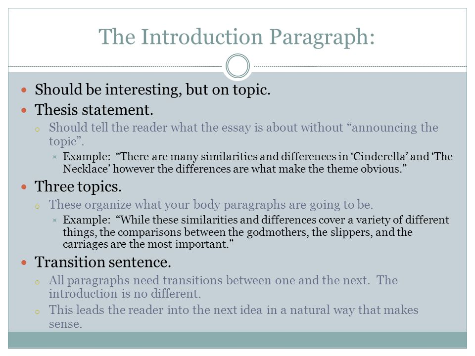 writing introductory paragraphs in essays Structure and organization are integral components of an effective persuasive essay no matter how intelligent the ideas, a paper lacking a strong introduction, well-organized body paragraphs and an insightful conclusion is not an effective paper.