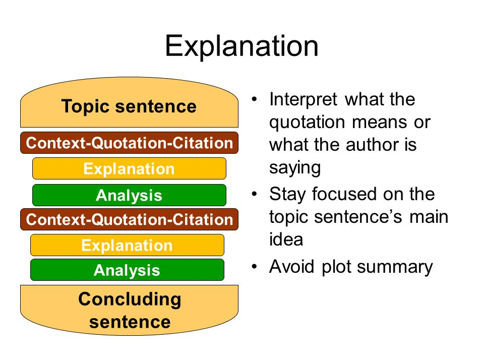 an analysis of the quotation the Group members_____period_____ directions: read your quote carefully (it will be helpful to find it in the book so you know the context.