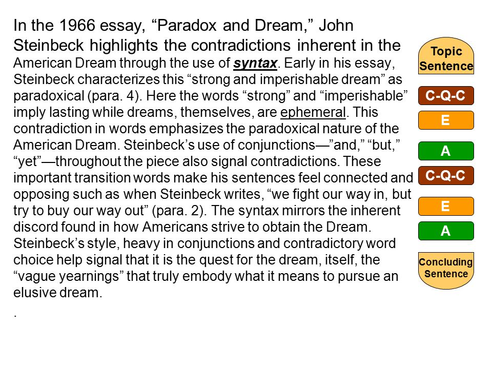 What the American Dream Means to Me? Essay Sample