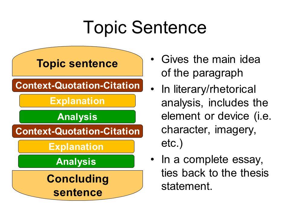 good rhetorical essay topics