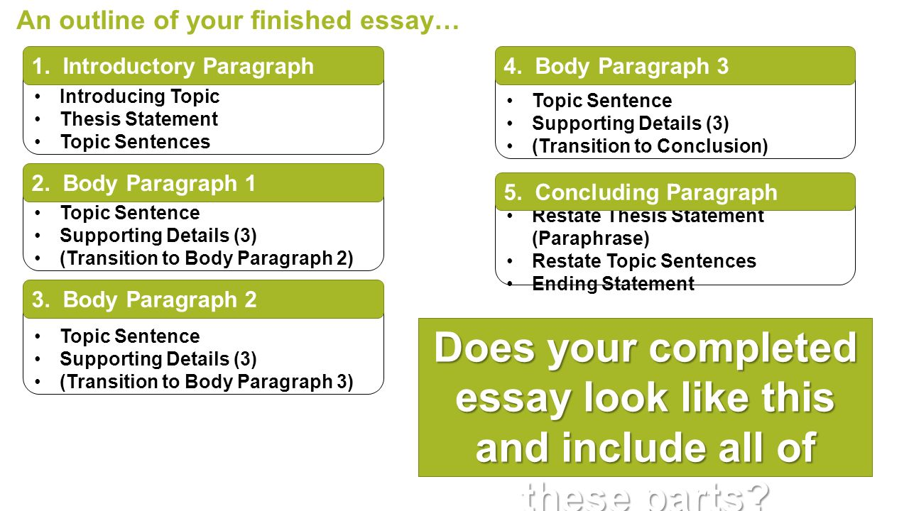 essay ending paragraph A five-paragraph essay is a prose composition that follows a prescribed format of an introductory paragraph, three body paragraphs, and a concluding paragraph, and is typically taught during.
