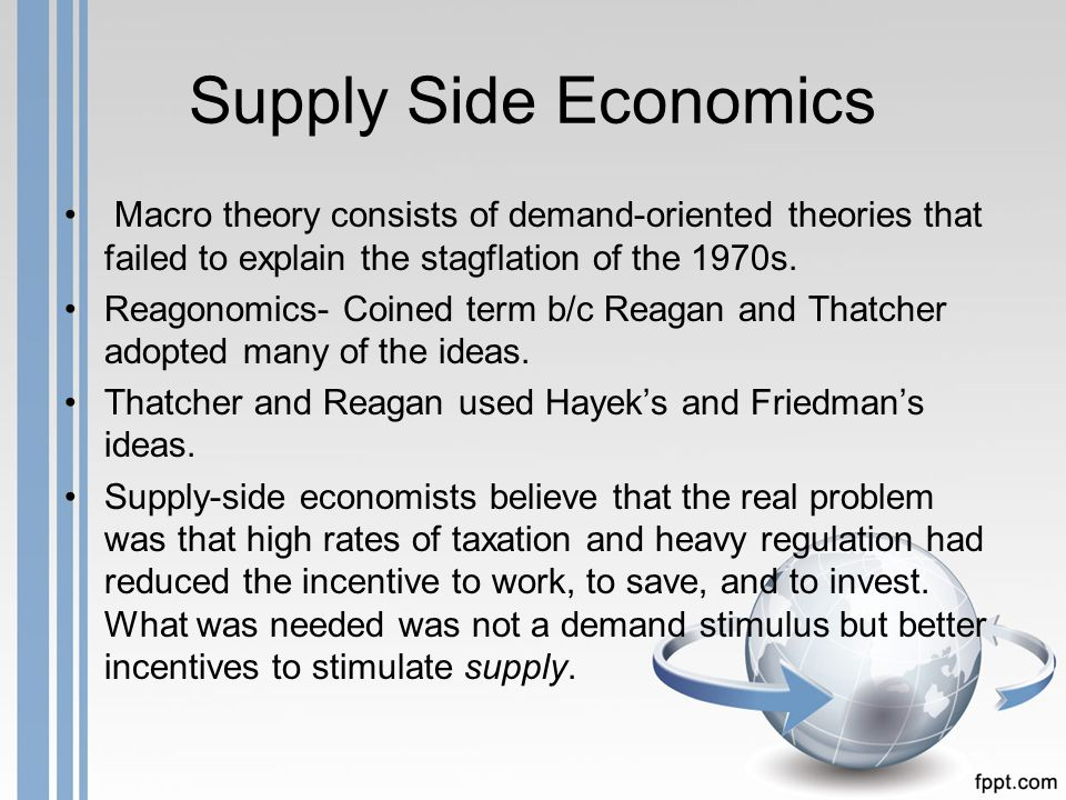 demand vs supply side economics essay Learn the basic theory of demand-side economics, which emphasizes the importance of aggregate demand and supports government intervention.