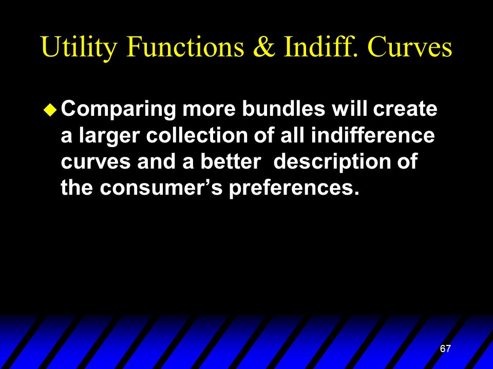 how to draw indifference curves given a utility function