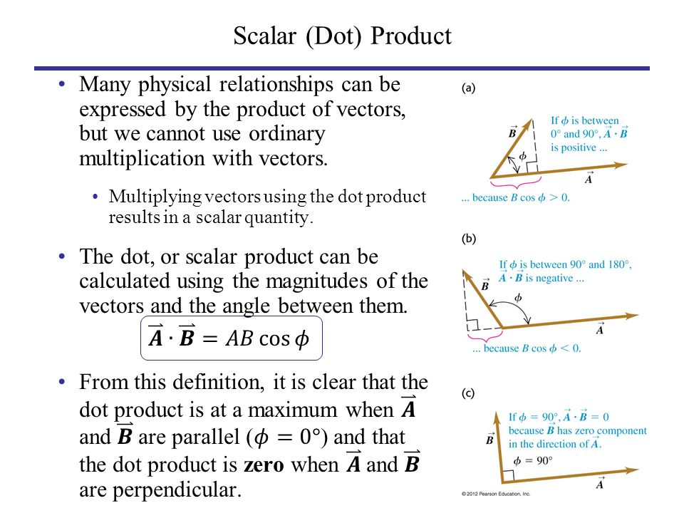 scalar product of vectors pdf