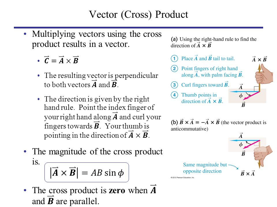 Parallel vectors cross product