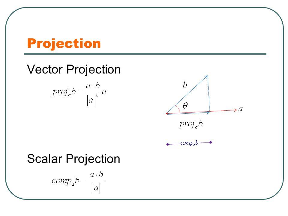 Dot Product  from Wolfram MathWorld