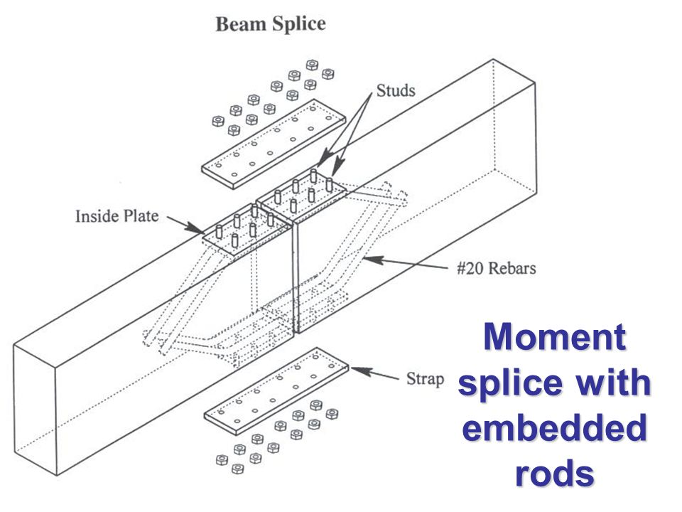 how to splice a ridge beam ehow moment resisting timber connections ppt video online
