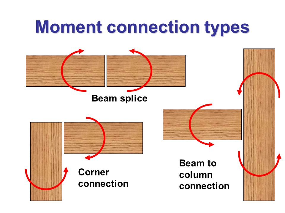 Moment Resisting Timber Connections Ppt Video Online
