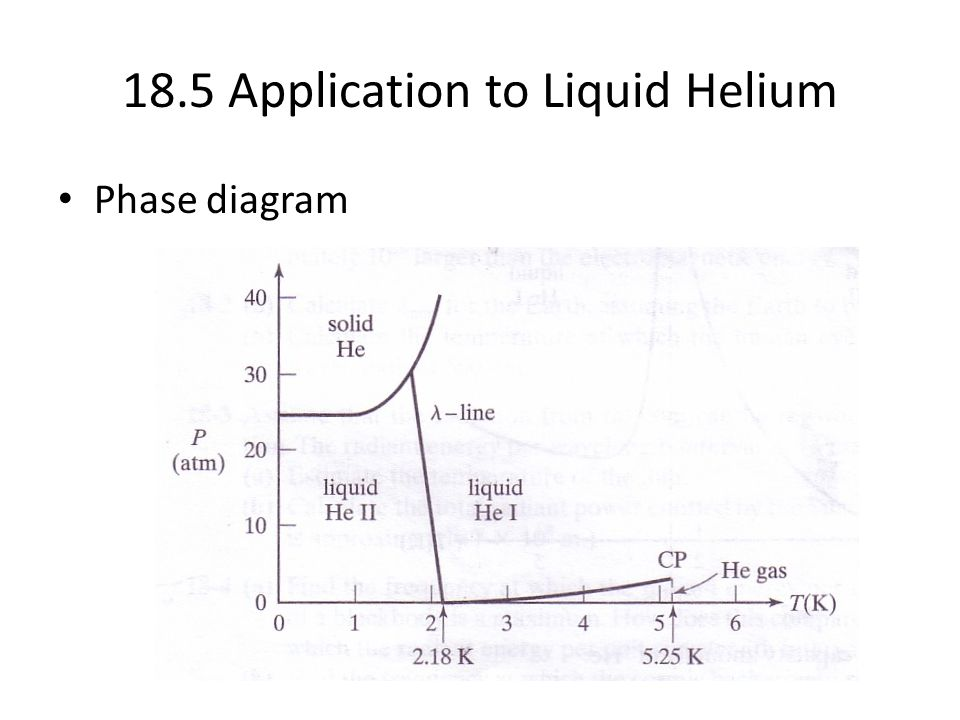 183 boseeinstein condensation ppt download 185 application to liquid helium ccuart Choice Image