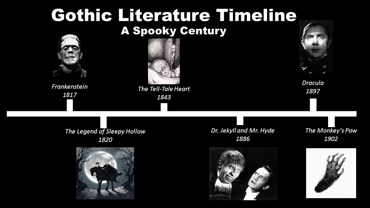 gothic literature and jekyll and hyde Dr jekyll and mr hyde study guide contains a biography of robert louis stevenson, literature essays, a complete e-text, quiz questions, major themes, characters, and a full summary and.
