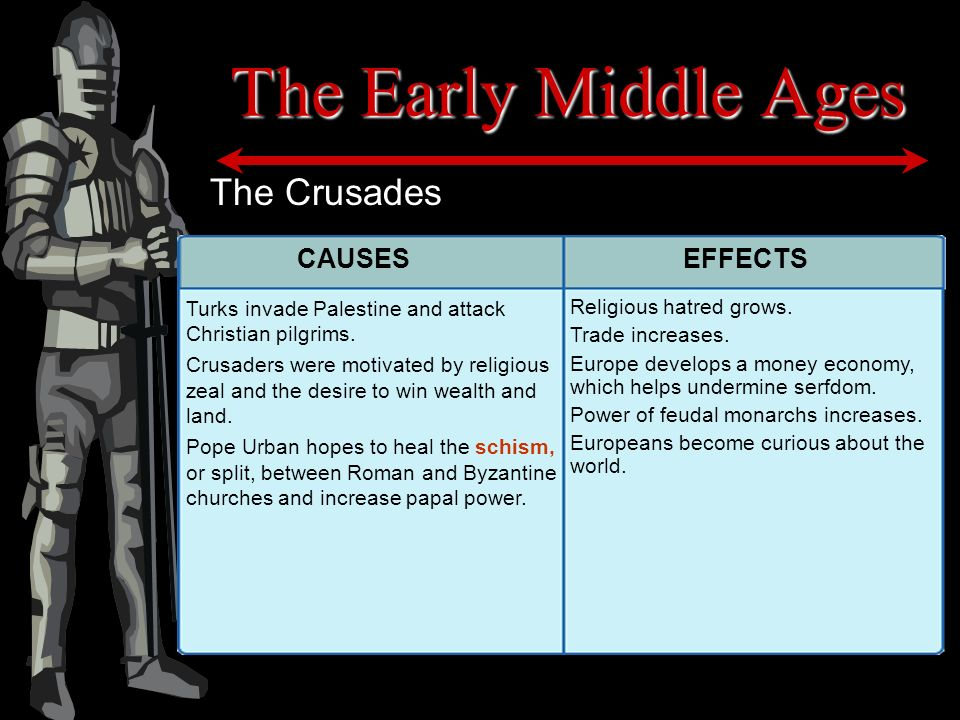 An introduction to the era of renaissance in italy and the effects of crusades