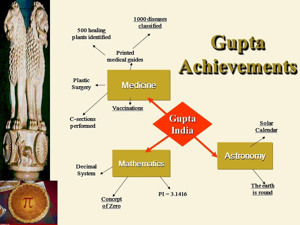 gupta empire achievements in astronomy - photo #12