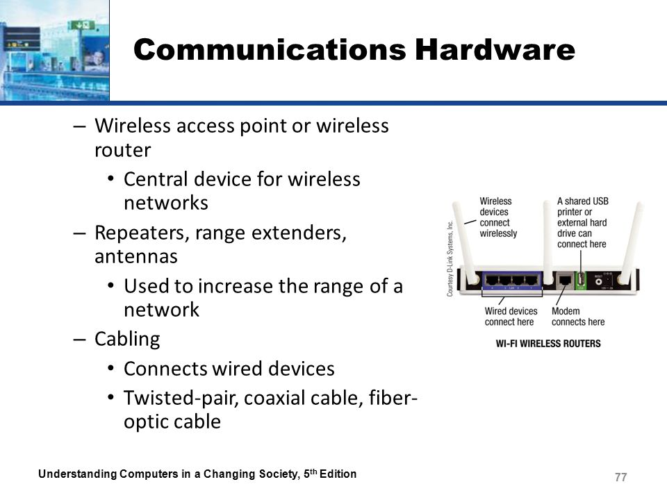 impact of hardware software and communications Why is selecting computer hardware and software for the organization an important management decision  computer hardware technology is to profound impact on .