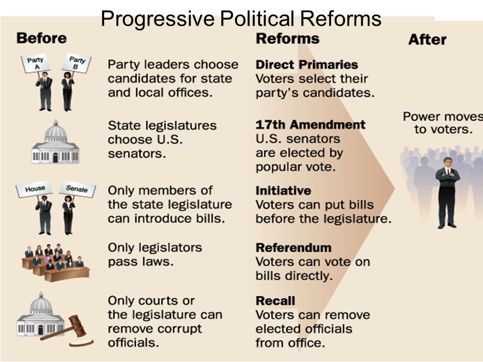 political reform Protecting the people meaningful political reform is less possible in our current political environment because the foxes are guarding the hen house.
