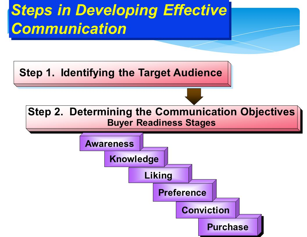 developing effective communication Can you give me the permission to download this presentation i really liked the way you put it together kellyhutchinson2011@gmailcom.