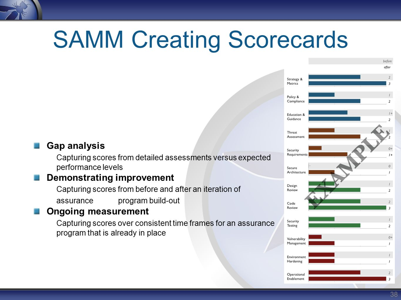 """security scorecard organisation analysis After several years of feedback and a lengthy user study, however, we realized that the """"scorecard"""" format dangerously oversimplified the complex question of how various messengers stack up from a security perspective with this in mind, we archived the original scorecard, warned people to not rely on it, and went back to the drawing board."""